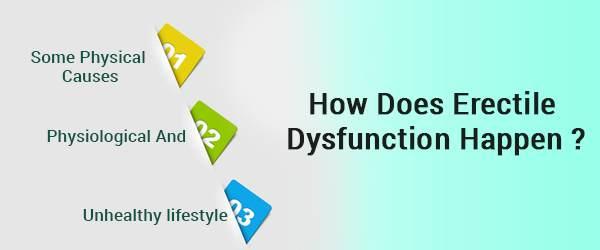 How Does Erectile Dysfunction Happen?