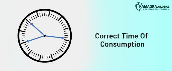 Correct Time Of Consumption