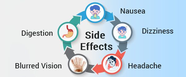 some side-effects can be formed and they are